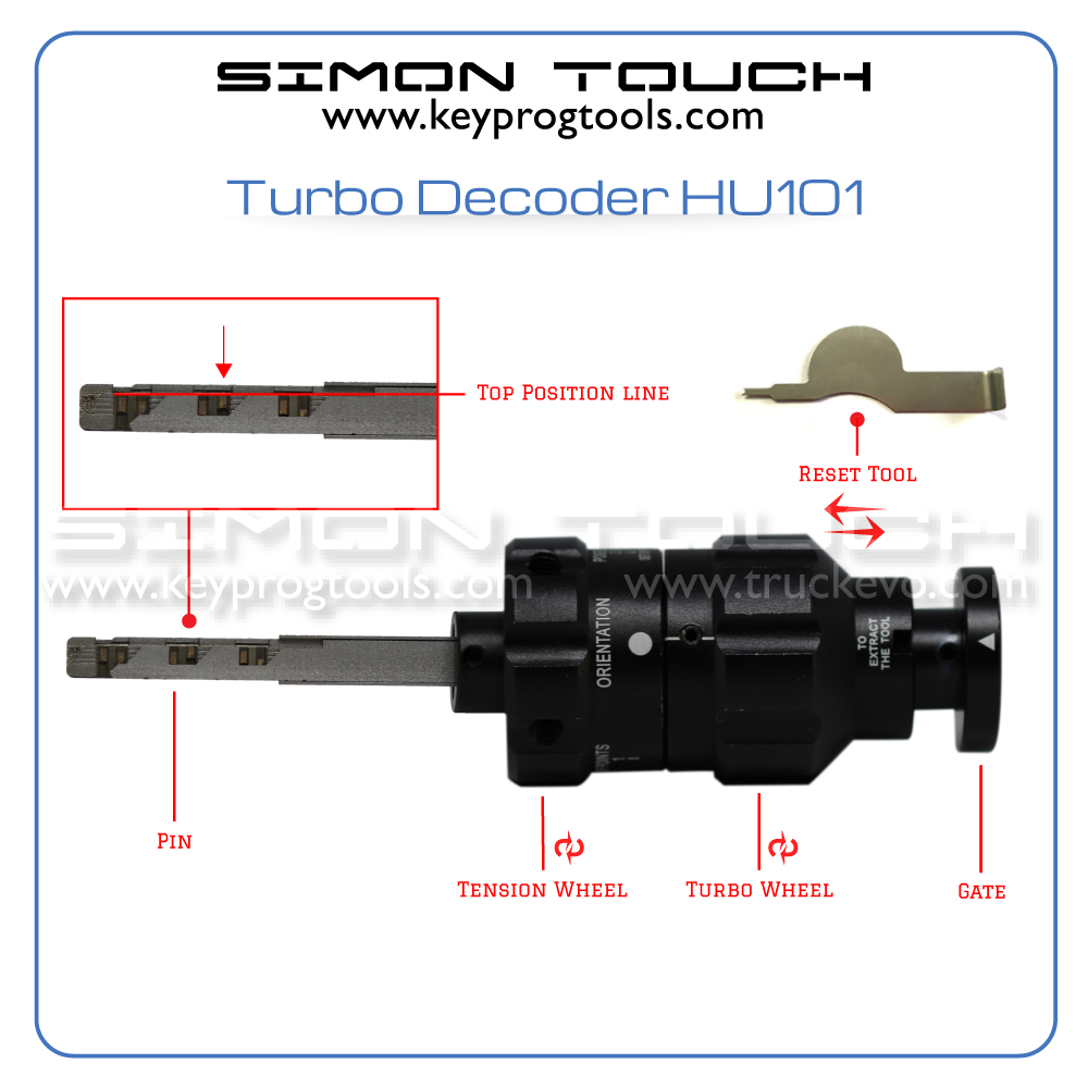 Turbo Decoder HU101 Range Rover